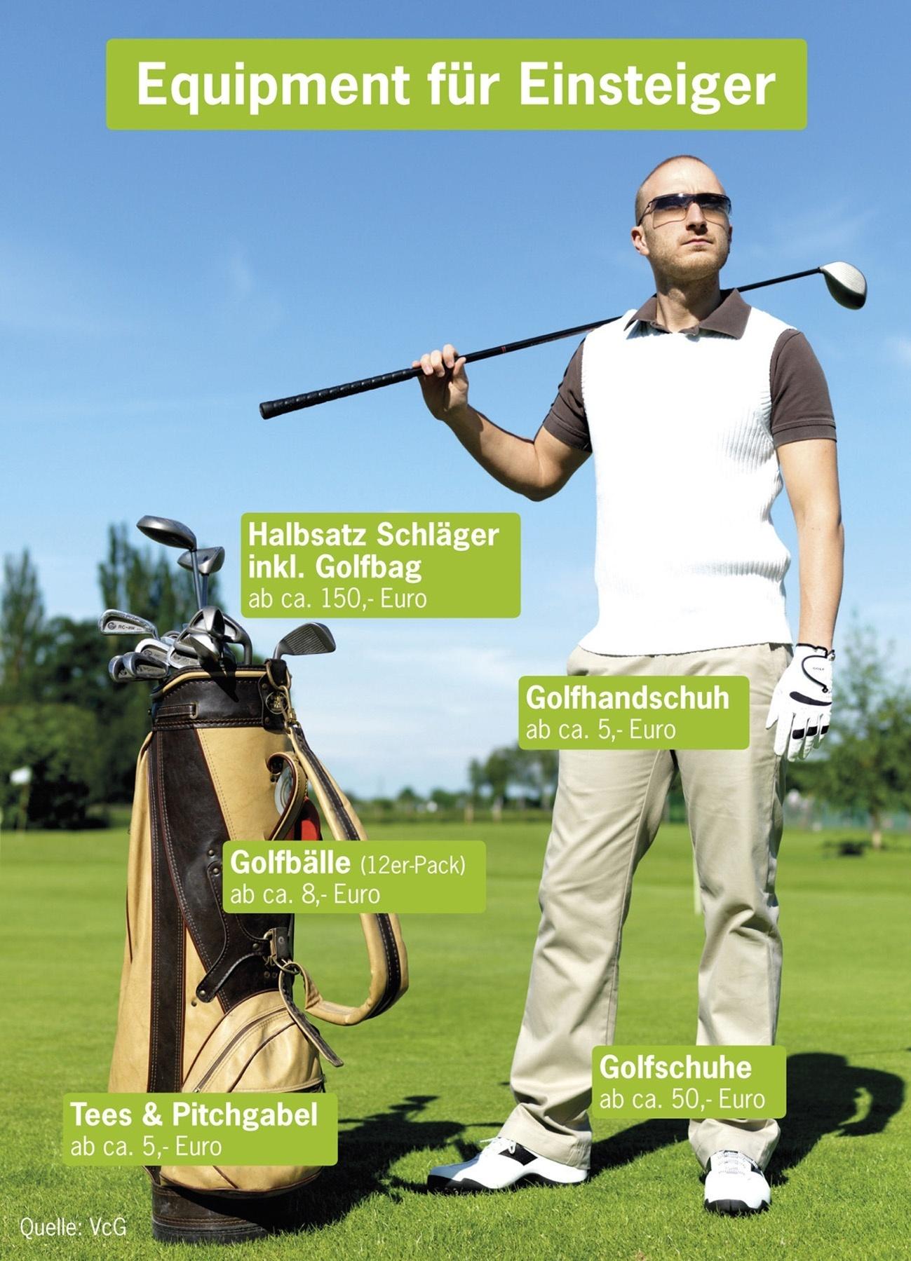 Das kostet die Golfausrüstung. Foto: pr/ vcg.